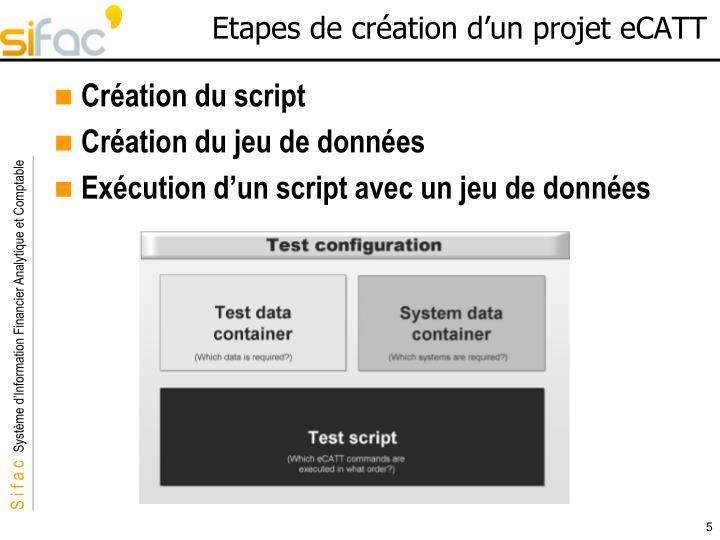 Etapes de création d'un projet eCATT