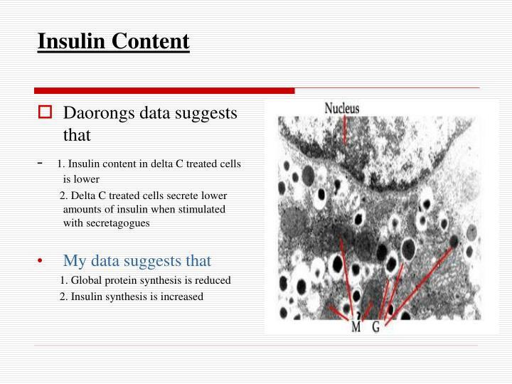 Insulin Content