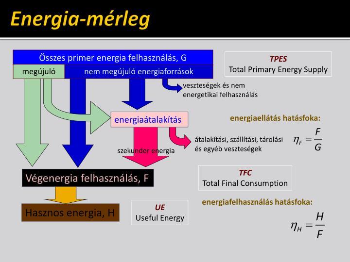 energiaellátás hatásfoka: