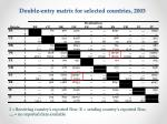 double entry matrix for selected countries 20032