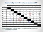 double entry matrix for selected countries 20033