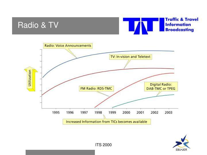 Radio & TV