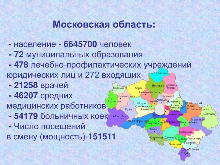 Московская область: