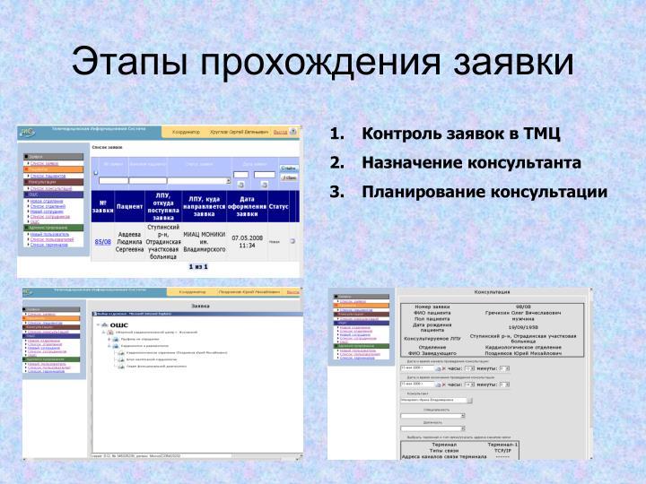 Этапы прохождения заявки