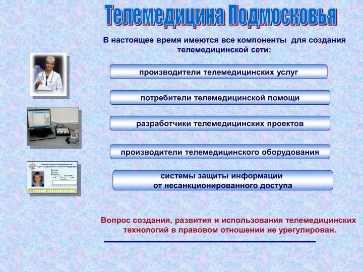 Телемедицина Подмосковья