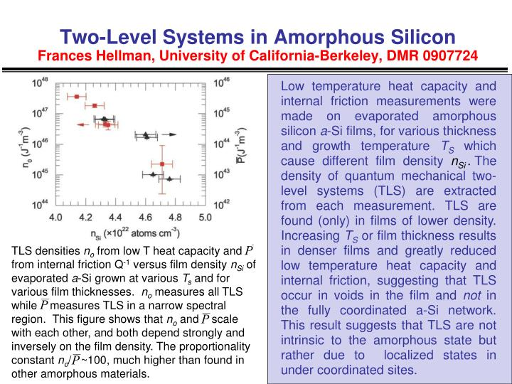 Two-Level Systems in Amorphous Silicon