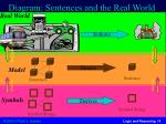 diagram sentences and the real world