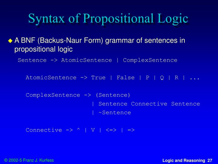 Syntax of Propositional Logic