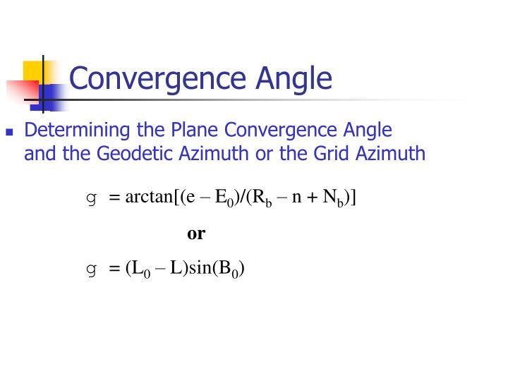 Convergence Angle