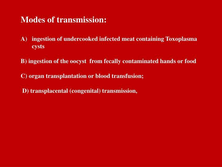 Modes of transmission: