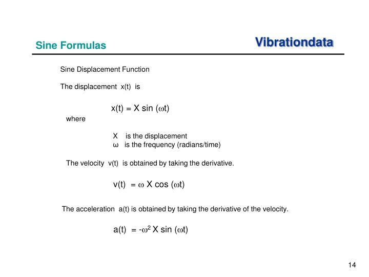 Sine Formulas