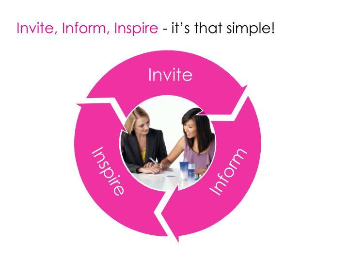 Invite, Inform, Inspire
