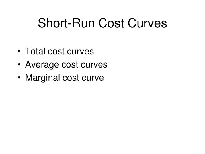Short-Run Cost Curves