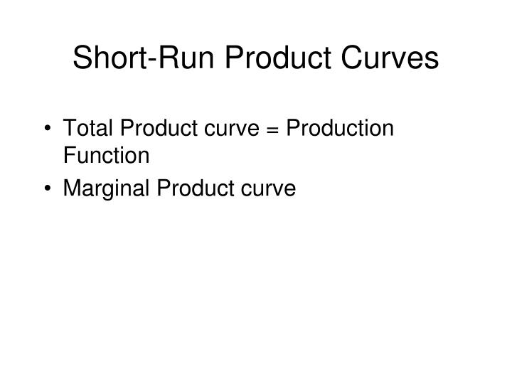Short-Run Product Curves