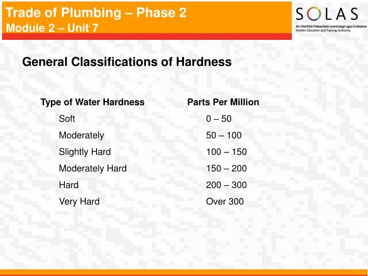 General Classifications of Hardness