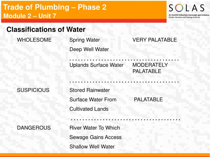 Classifications of Water