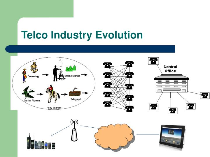 Telco Industry Evolution