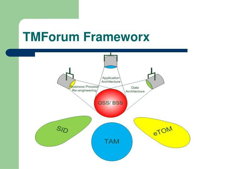 TMForum Frameworx
