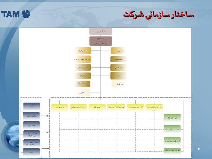 ساختار سازماني شركت