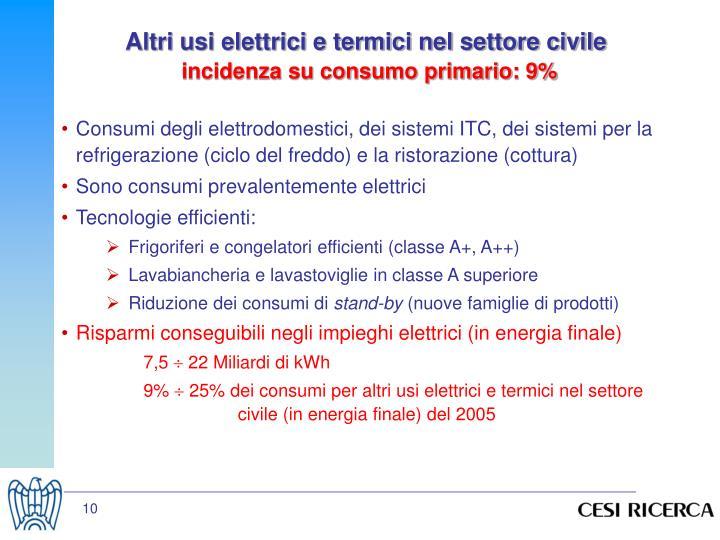 Altri usi elettrici e termici nel settore civile