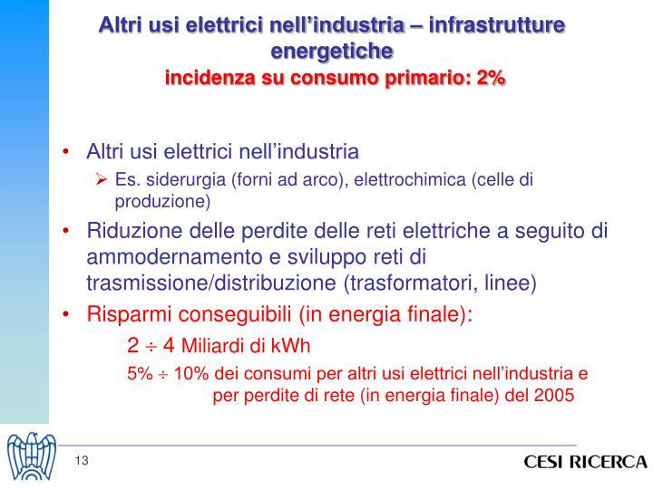 Altri usi elettrici nell'industria – infrastrutture energetiche