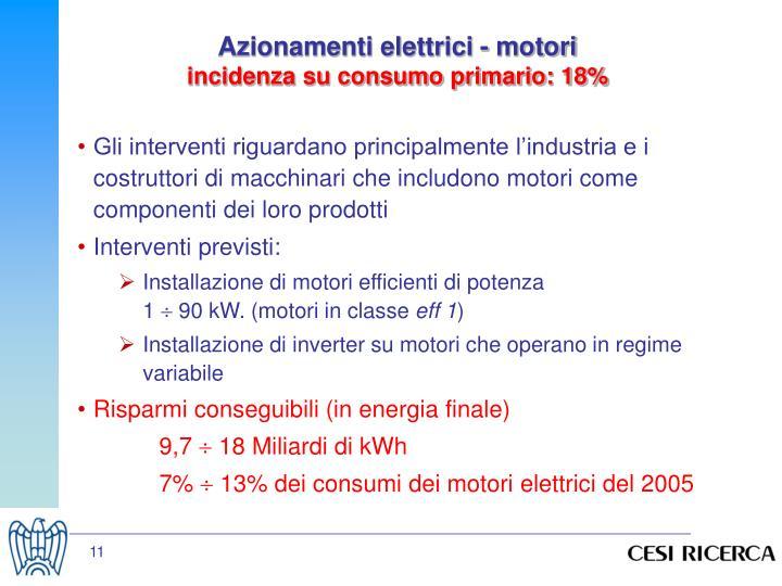 Azionamenti elettrici - motori