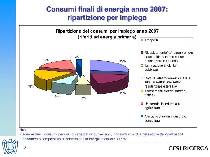 Consumi finali di energia anno 2007: