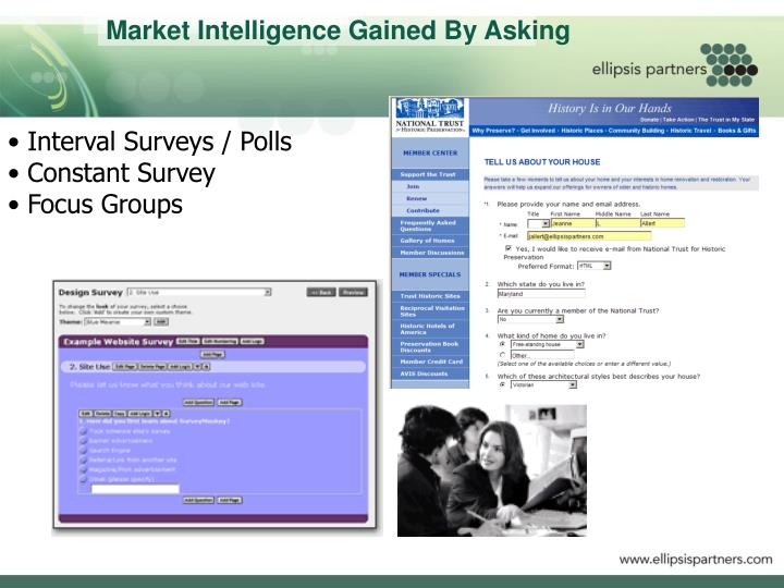 Market Intelligence Gained By Asking