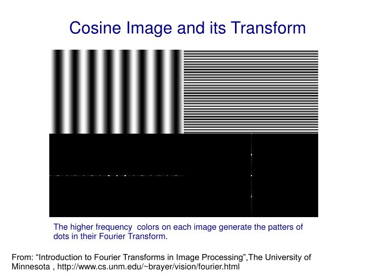 Cosine Image and its Transform