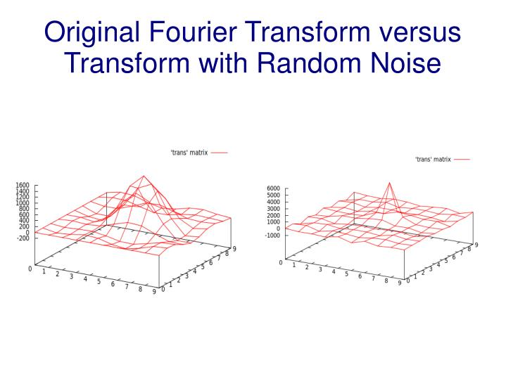 Original Fourier Transform versus Transform with Random Noise
