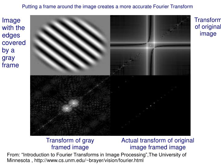 Putting a frame around the image creates a more accurate Fourier Transform