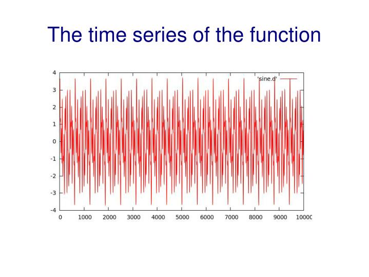 The time series of the function