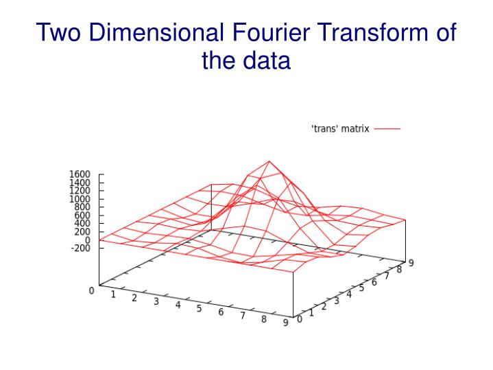 Two Dimensional Fourier Transform of the data