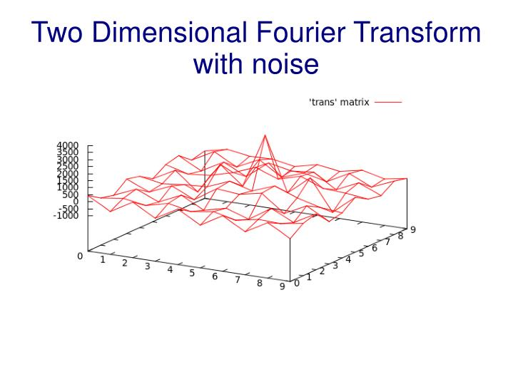 Two Dimensional Fourier Transform with noise