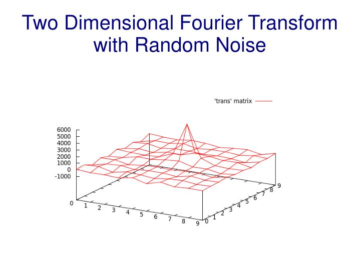 Two Dimensional Fourier Transform with Random Noise