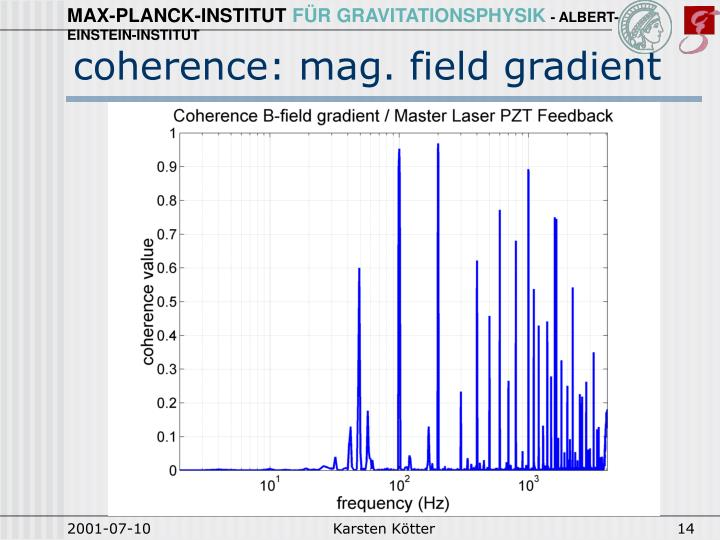 coherence: mag. field gradient