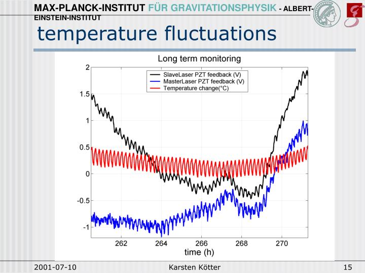 temperature fluctuations