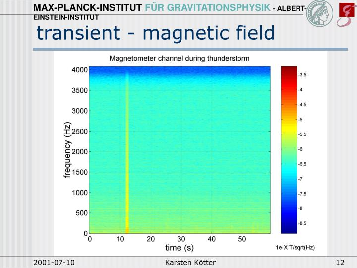 transient - magnetic field