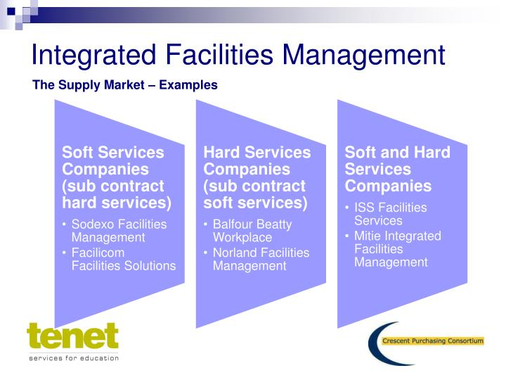 Ppt Outsourcing Facilities Management Powerpoint