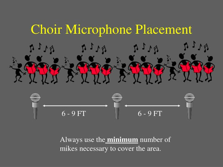 Choir Microphone Placement