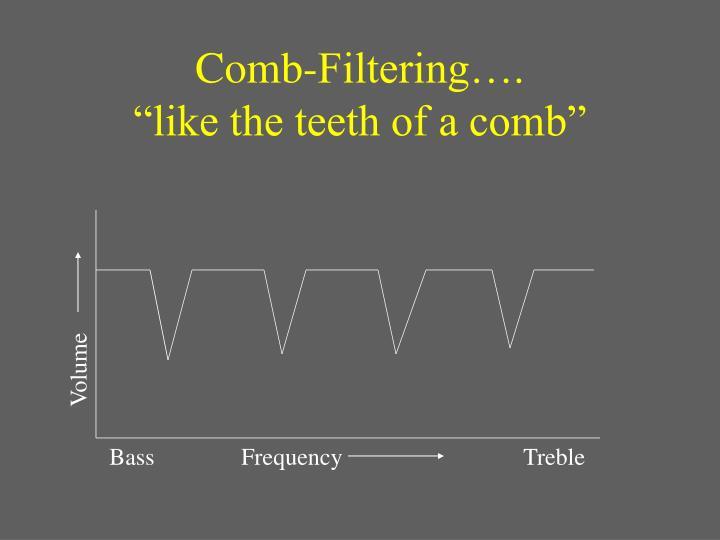 Comb-Filtering….