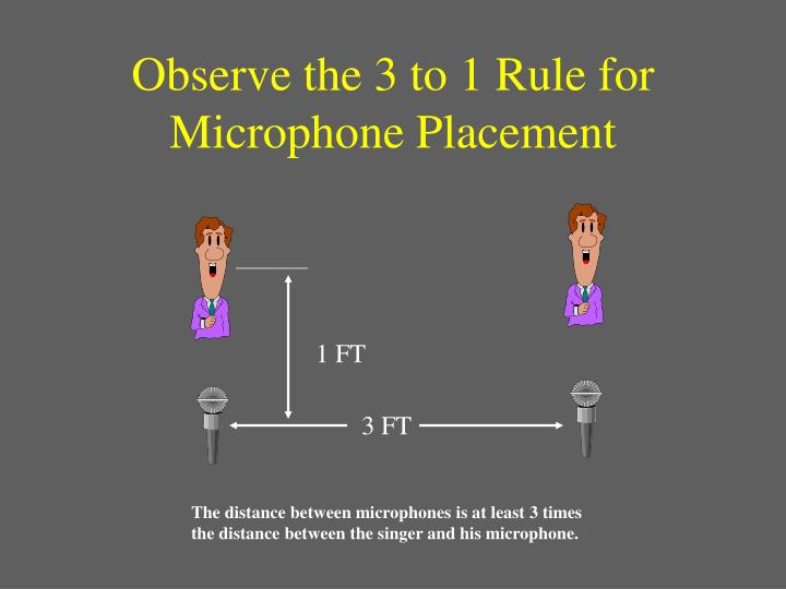 Observe the 3 to 1 Rule for Microphone Placement