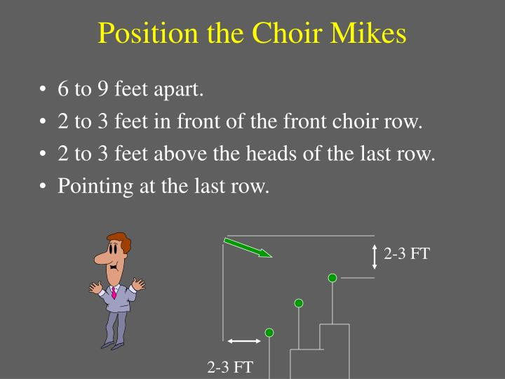 Position the Choir Mikes