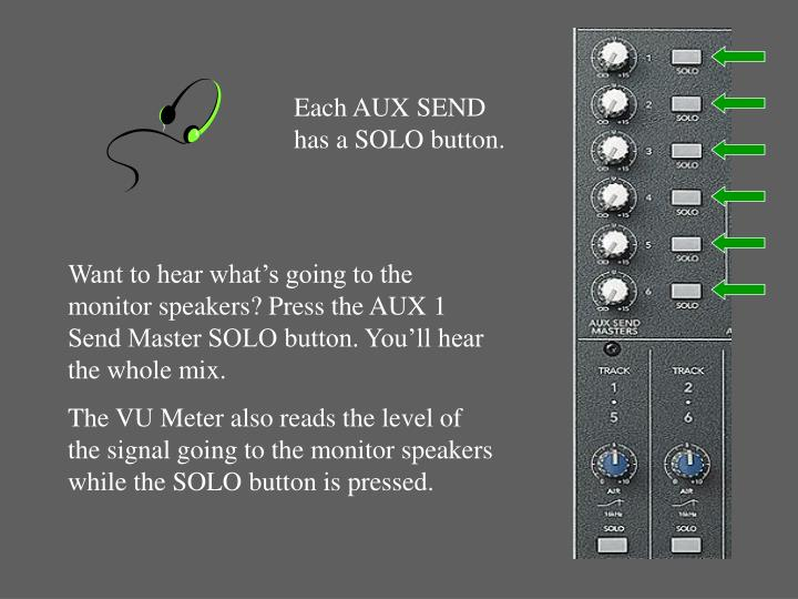 Each AUX SEND has a SOLO button.