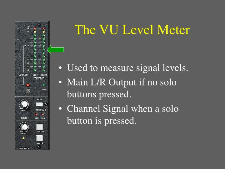 The VU Level Meter