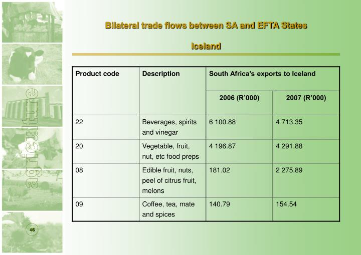 Bilateral trade flows between SA and EFTA States