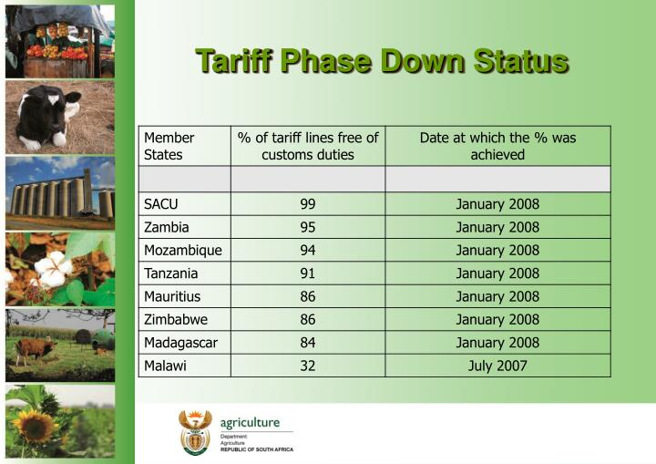 Tariff Phase Down Status