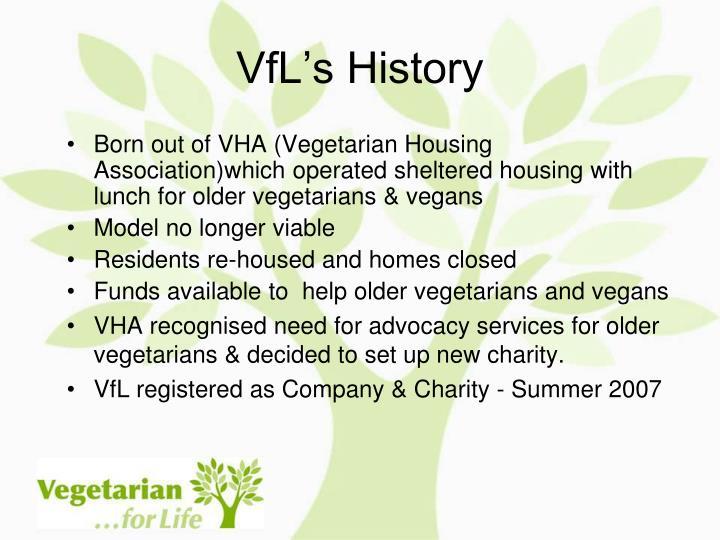 VfL's History