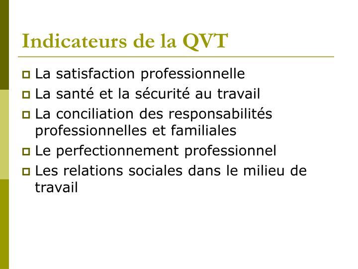Indicateurs de la QVT