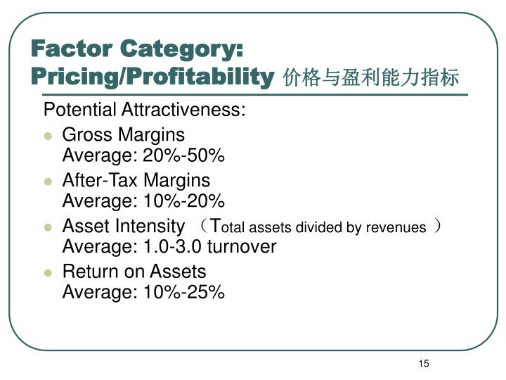 Factor Category: Pricing/Profitability